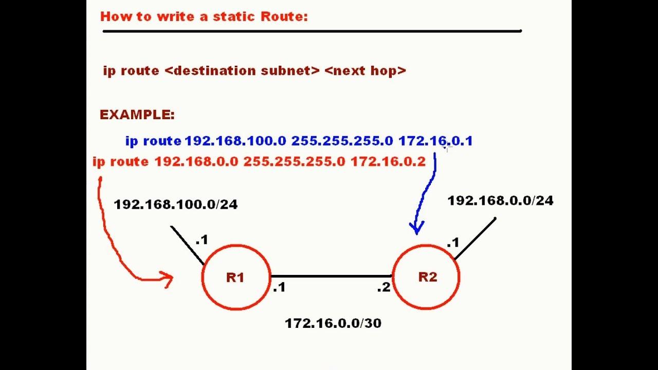 Ubuntu version history