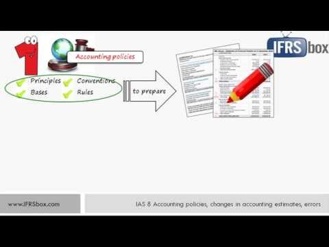 IAS 8 Accounting Policies, Changes in Accounting Estimates, Errors