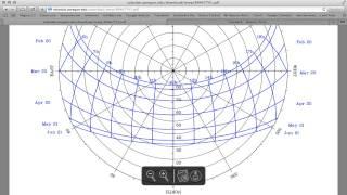 Obteniendo la proyección solar polar