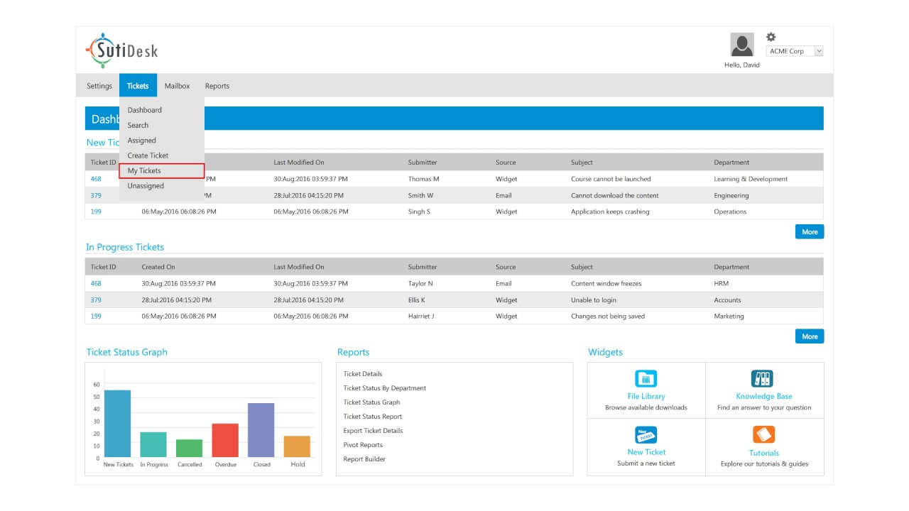 help desk asset npm issues whd summary simplify faster solarwinds your ticketing and network management service start software resolving