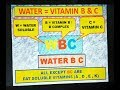 Vitamins: A magic Trick to remind Water soluble and Fat soluble Vitamins(mks1)