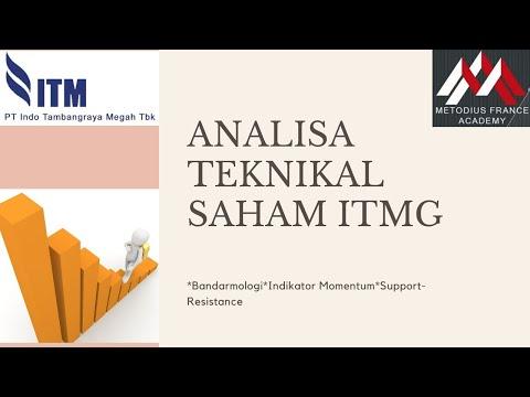 analisa-teknikal-saham-itmg