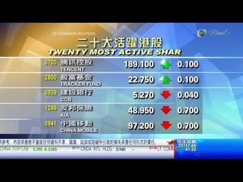 TVB Pearl [金融行情 Market Update ] 2:00 p.m.  20160728