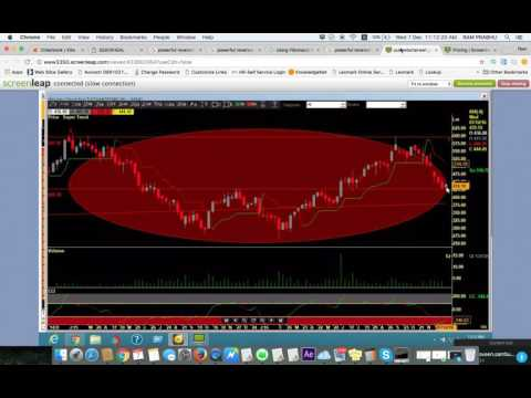 Getting Started with Structuring Technical Charts