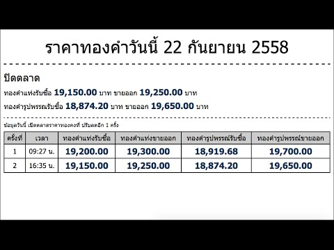 ราคาทองคำวันนี้ 22 กันยายน 2558