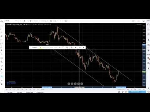 Live Trading - Brent Crude Oil - Price Action Trading