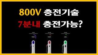 800V 전기차 전압 시스템, 80% 충전 7분내 가능…