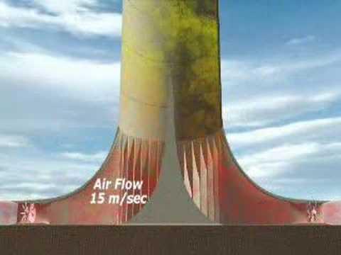 Solar Tower Energy Youtube
