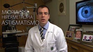 Miopia, Hipermetropia e Astigmatismo: Informações gerais