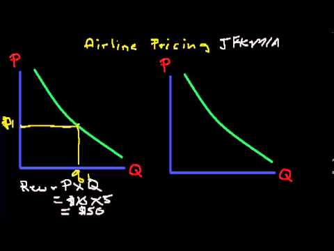 Airline Pricing - Part 1 - Fare Structures