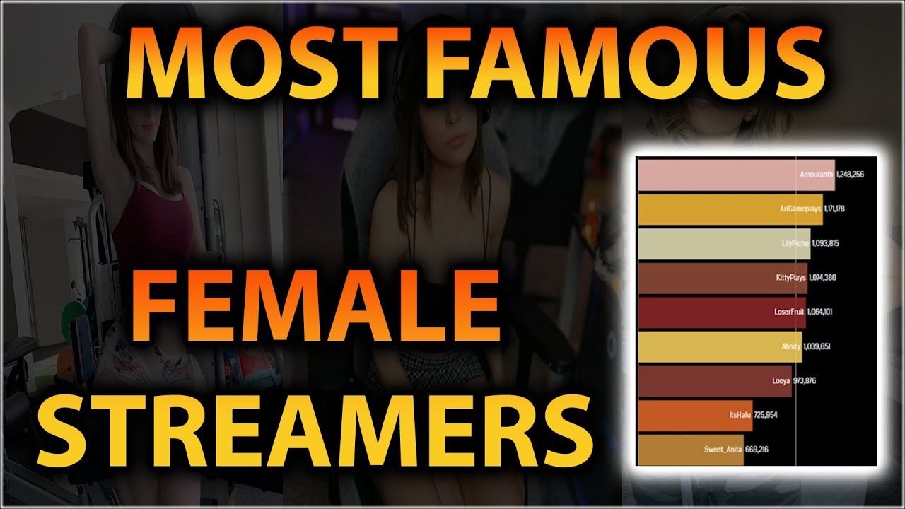 Most Famous Female Twitch Streamers