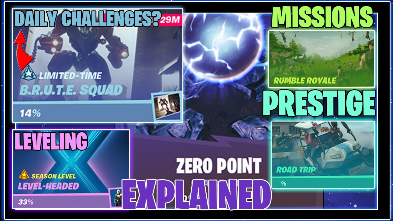 Fortnite Season 10 Challenges Explained Prestige Missions Zero Point Dailies Outfit Progression
