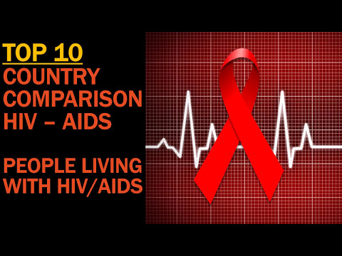 PEOPLE LIVING WITH HIV AIDS : CIA WORLD FACTBOOK - COUNTRY COMPARISON