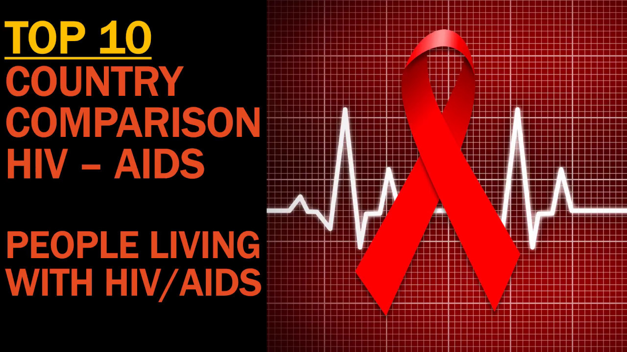 PEOPLE LIVING WITH HIV AIDS : CIA WORLD FACTBOOK - COUNTRY ...