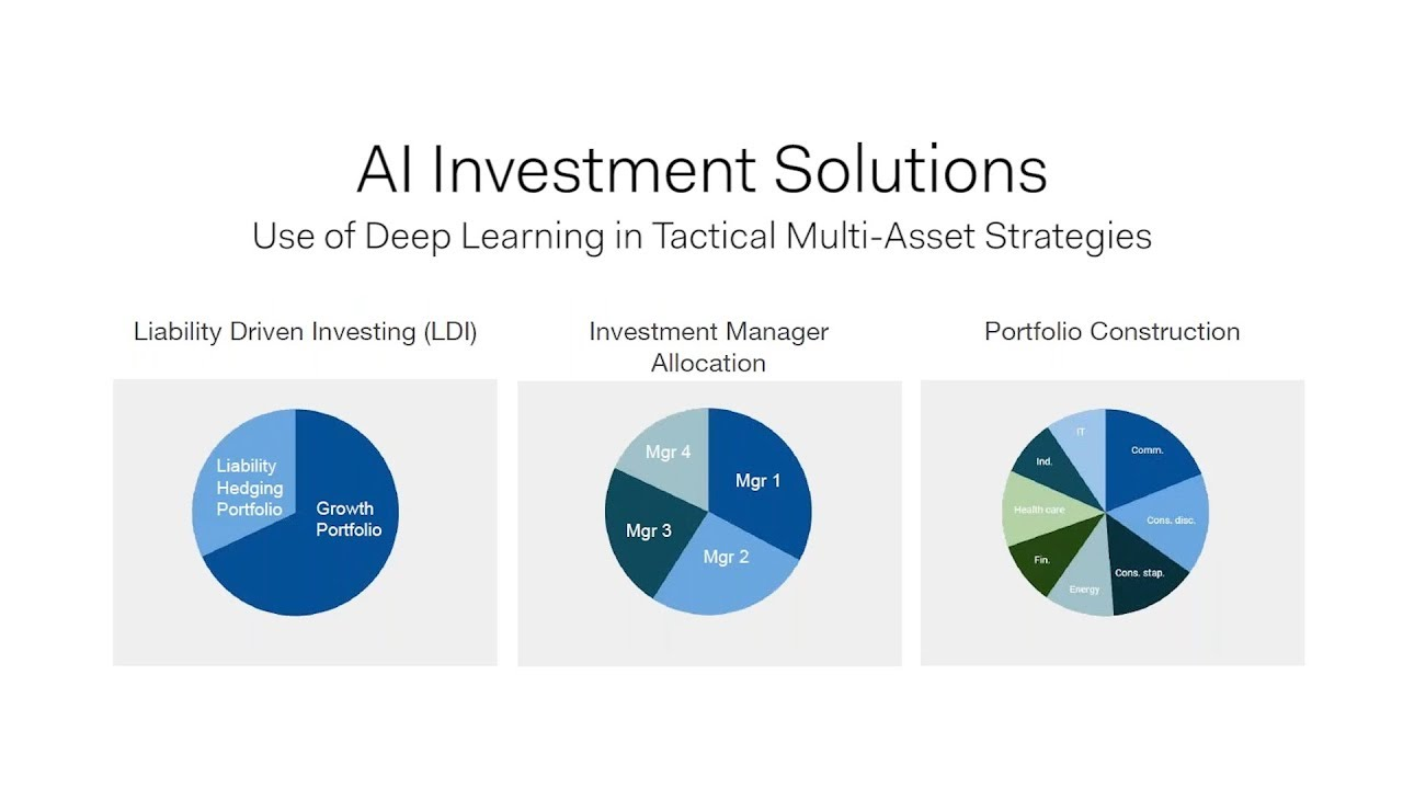 Use of Deep Learning in Tactical Multi-Asset Strategies with Calvin Yu