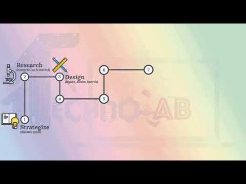 11Technolab | SEO Canada | Best SEO Agency Canada | Toronto SEO Company | Vancouver SEO Services