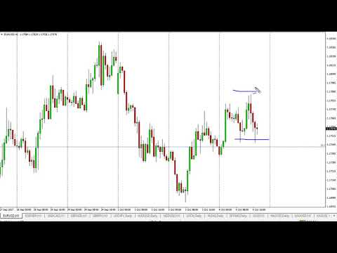 EUR/USD Technical Analysis for October 05, 2017 by FXEmpire.com