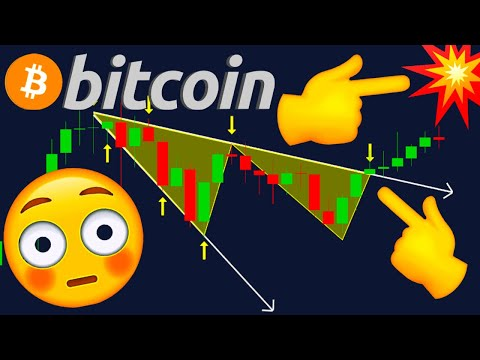 **A MUST SEE CHART** FOR BITCOIN \u0026 ETHEREUM RIGHT NOW!!!!!