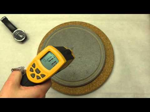 Сковорода Fissman с каменным покрытием – Отзывы