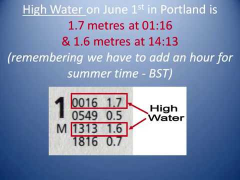 Interpreting A Tide Table Youtube