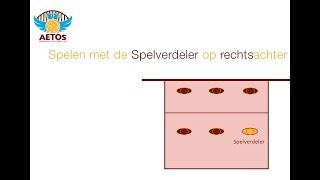 Aetos volleybalsysteem spelverdeler vanaf rechtsachter