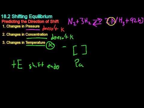 18.2 Shifting Equilibrium