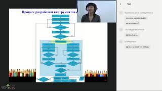 Вебинар: Методические подходы к разработке заданий СОР и СОЧ по Географии