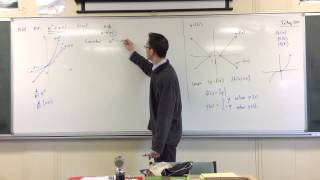 Exam Problem: Prove Inequality w/ Exponential & Linear Functions