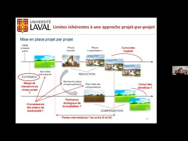 Méthodes et approches de gouvernance de l'eau | Séance 4 : Colloque annuel EDS 2021