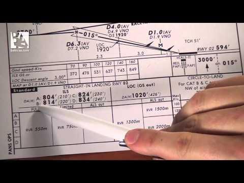 Baltic Aviation Academy: Understanding Jeppesen Charts. Part II.