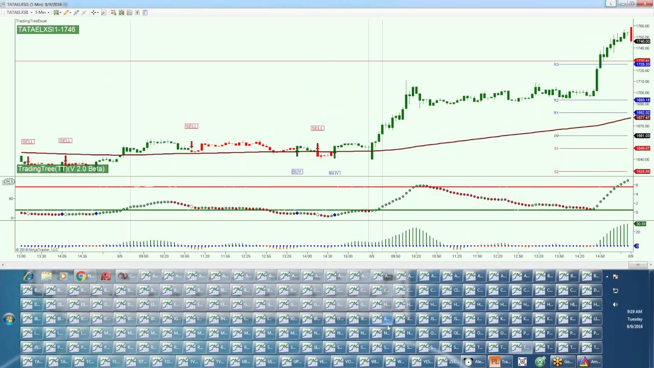Tag : trading - Page No 57 « Top 3 Binary Options Books