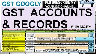 GST ACCOUNTS RECORDS SUMMARY & DOCUMENTATION, TIME PERIOD of BOOKS RETENTION*