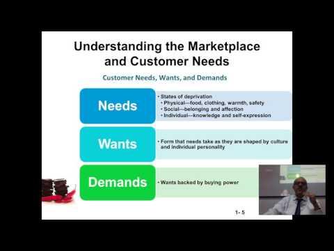 Ch 1 Part 2 | Principles Of Marketing | Kotler. Customer Needs, Wants, Demands.