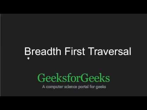Breadth First Traversal for a Graph | GeeksforGeeks