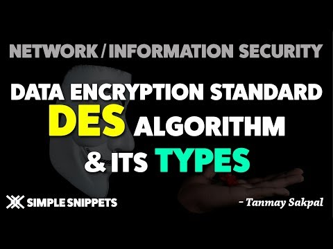 DES Algorithm (Data Encryption Standard algorithm) | Complete Working | Types - Double & Triple DES