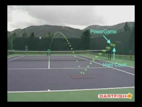 Thumbnail: Sport Court® Tennis and Multi-Sport video