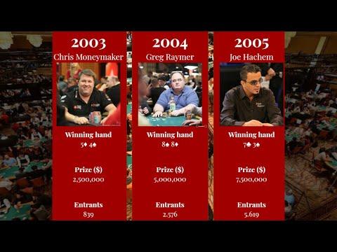 ALL 50 WSOP Main Event Winners (1970-2019)