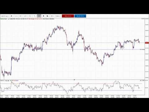 Market Outlook Webinar: Discover trading opportunities in the current markets - David Jones
