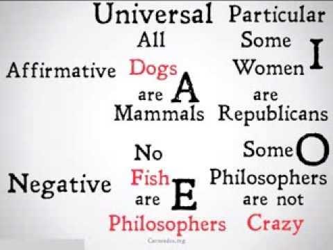 Universal Particular Affirmative Negative