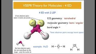 Chemical Bonding 3B - HL - VSEPR