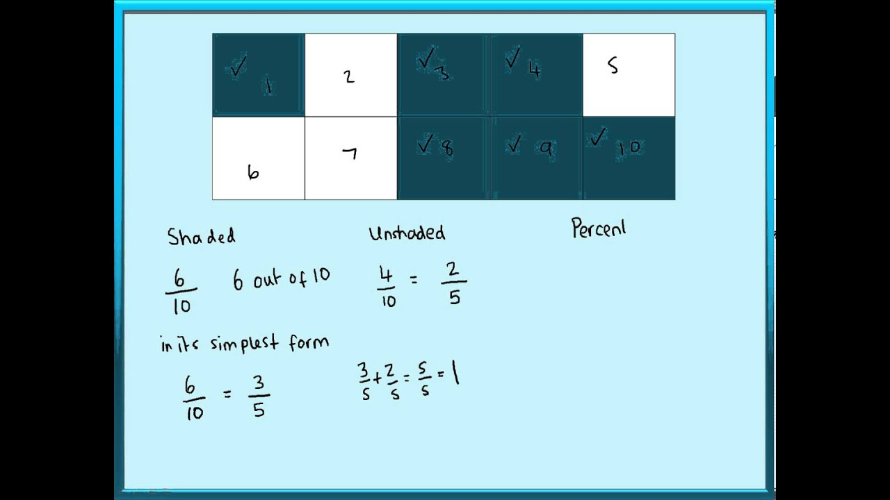 Maths Tutorials  Finding Fractions and Percentages from a Shaded Diagram  YouTube