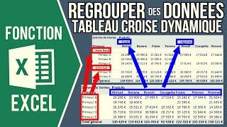 Excel Regrouper Des Donnees Dans Un Tableau Croise Dynamique My Mooc
