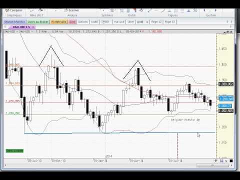 analyse technique gold silver en usd scénario moyen et court terme pour  12 sept 14