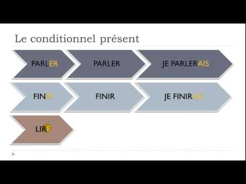 Learn French # The 'si' clauses # The imperfect # The conditional
