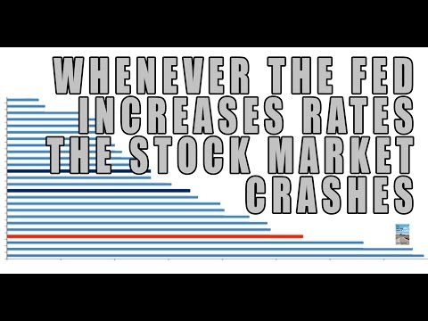 Chart PROVES Stock Market CRASHES EVERY TIME the Fed Increases Interest Rates!