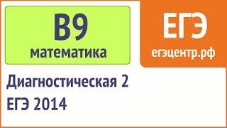 B9 по математике, ЕГЭ 2014, диагностическая 2 (12.12). Вариант 1, Запад без логарифмов