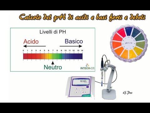 pH acidi basi