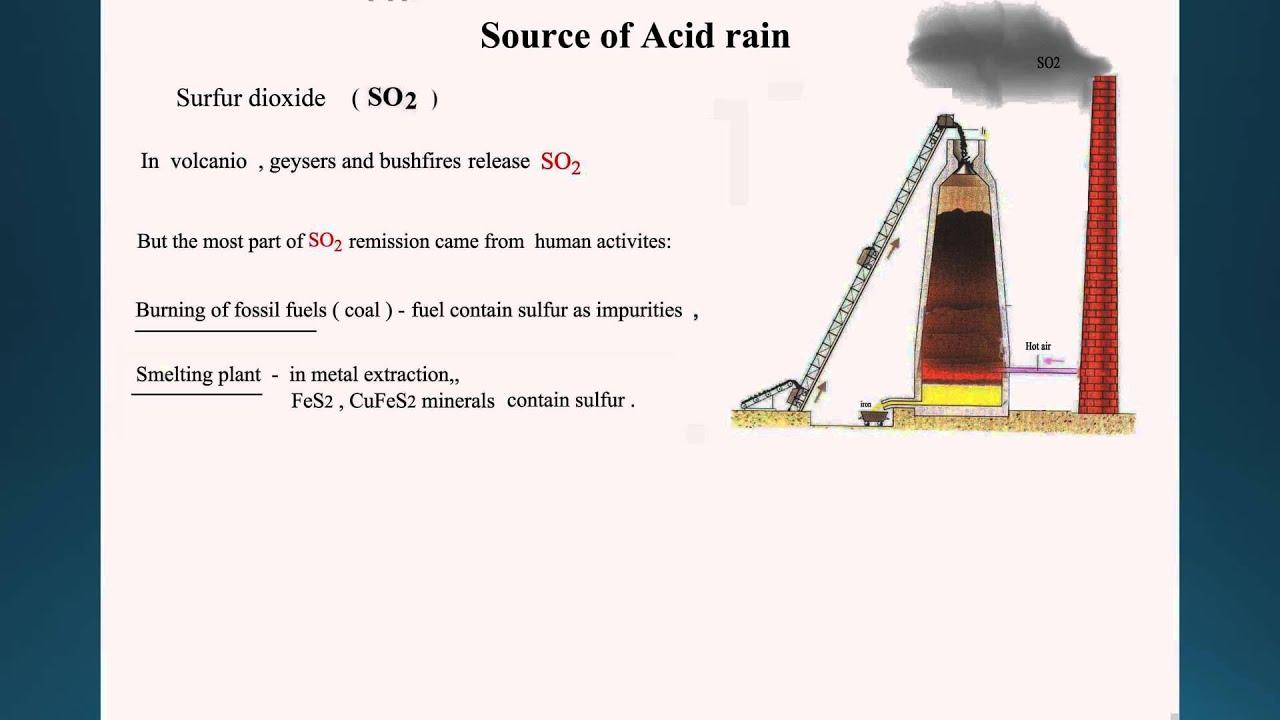 22 Acid Rain Co2   So2   Nox Hsc Chemistry