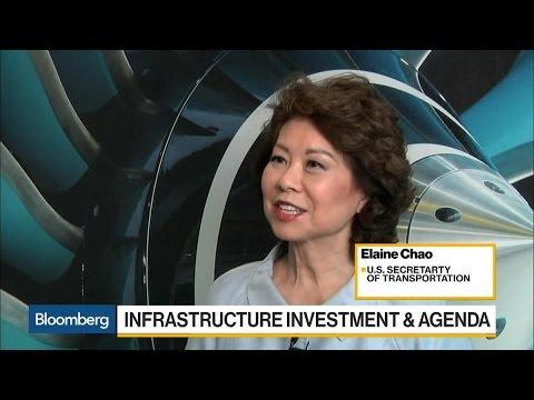 Sec. Chao Says U.S. Air-Traffic Control Is Disadvantaged