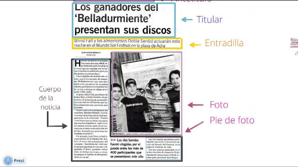 Partes de la noticia youtube for Cuales son las partes del periodico mural